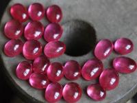 详细了解红宝石的产地和品质
